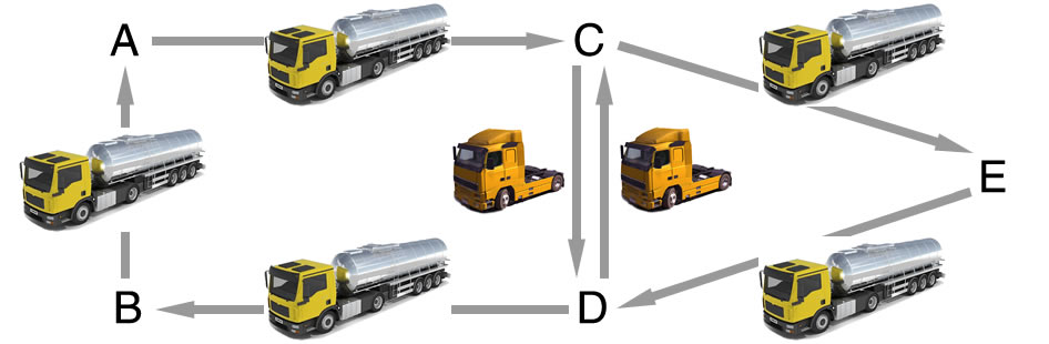 Drop and Pull Transport Management